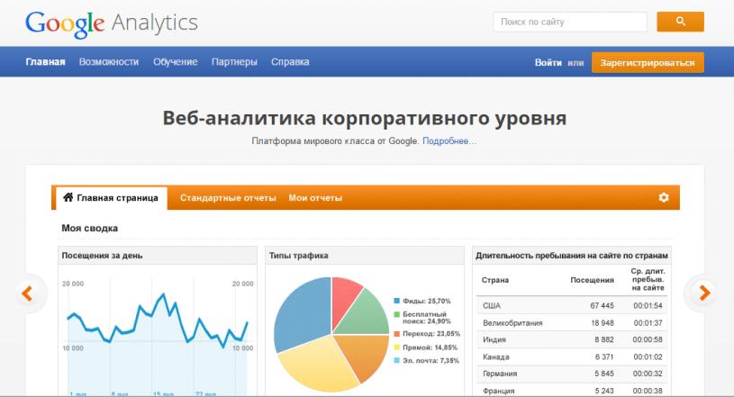 Как добавить Google Analytics на сайт