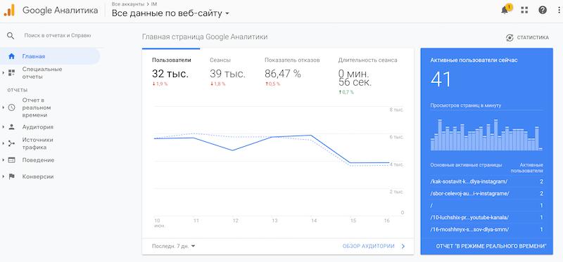 Установка google analytics на сайт