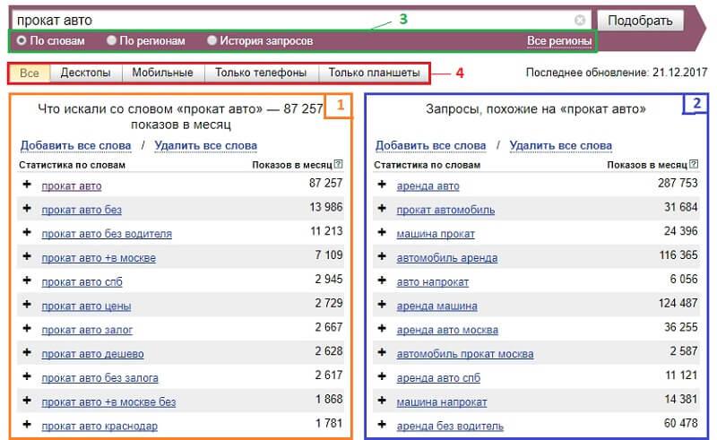 Сбор ключевых слов из Яндекс Вордстат