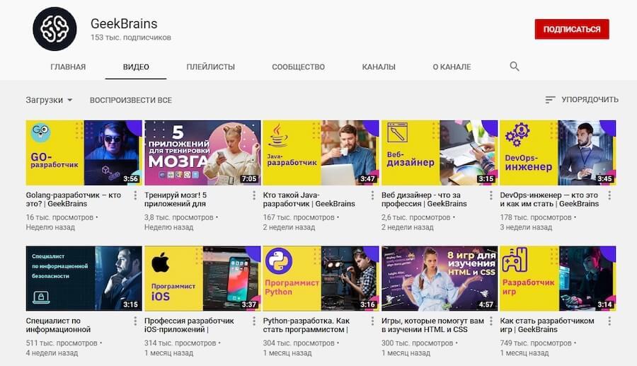 Каналы контент-маркетинга