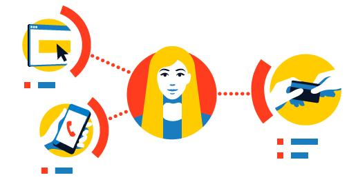 Отслеживание звонков и офлайн-конверсий в Яндекс Метрике