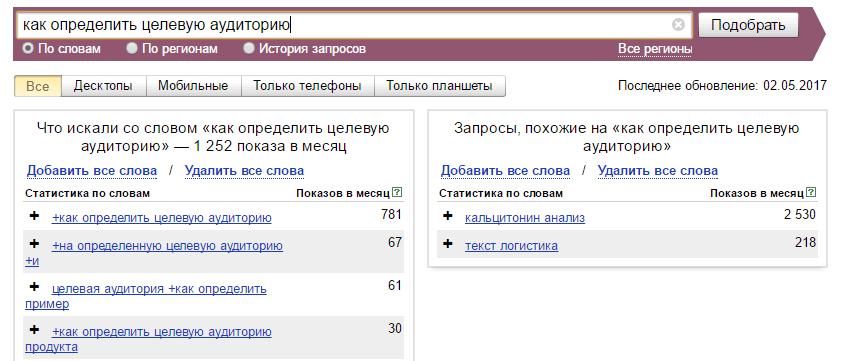 Как определить целевую аудиторию сайта