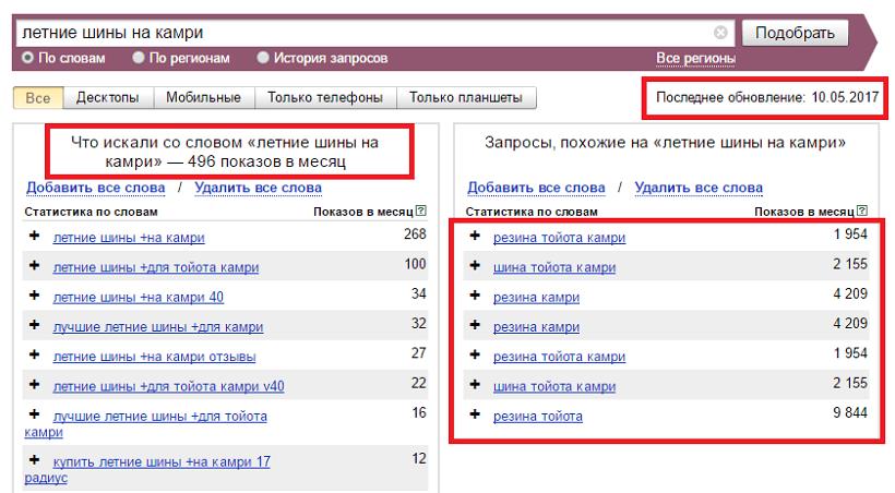 Как работать с Яндекс Вордстат
