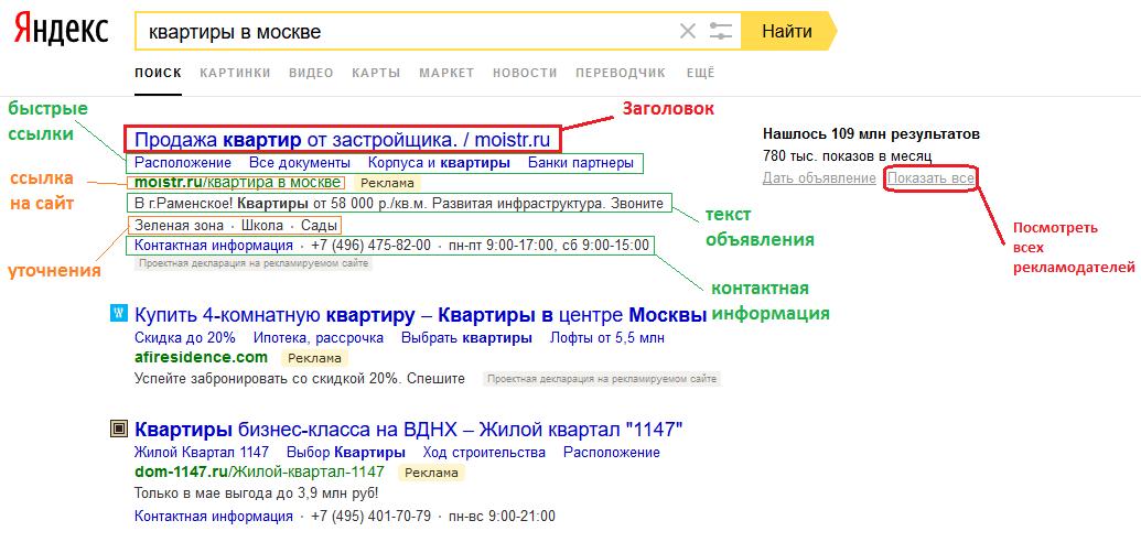 Примеры контекстной рекламы Яндекс