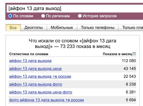 Оператор Квадратные скобки