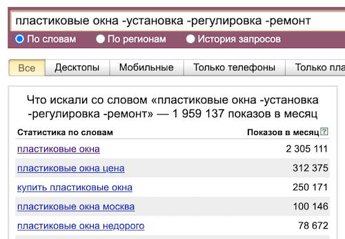 Оператор МинусОператор Минус