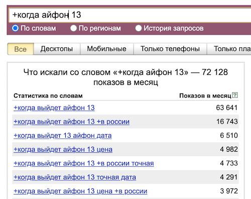 Оператор Плюс