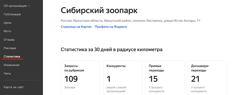 Статистика компании в Яндексе