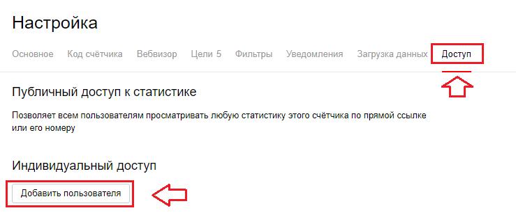 Связываем аккаунты Яндекс Метрики и Яндекс Директа