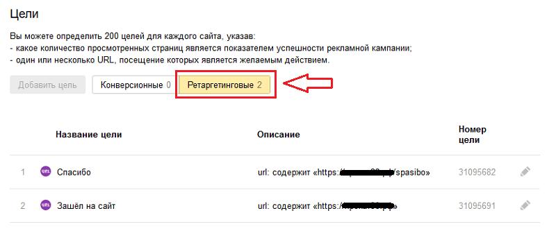 Ретаргетинг по сегментам в Яндекс Метрике