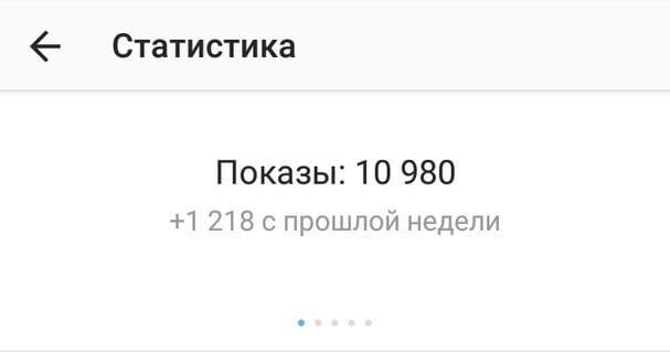Анализ раскрутки в Инстаграме
