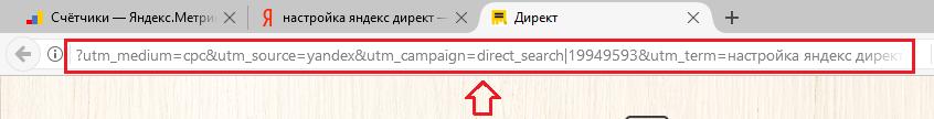 УТМ метки в яндекс директ