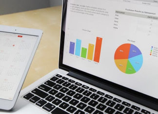 Стоимость рекламы и цена клика в Яндекс Директ