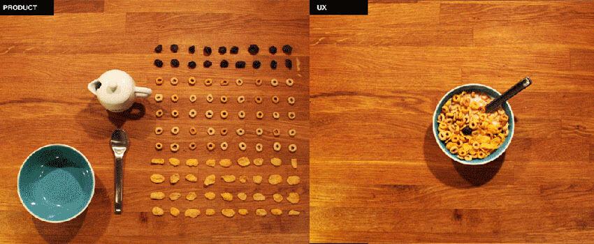 UX/UI дизайн и области применения