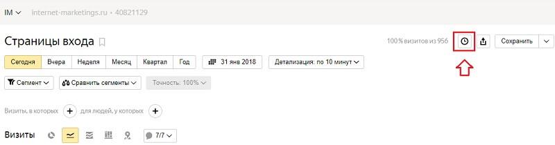 Как сделать отчёт по расписанию в Яндекс.Метрике