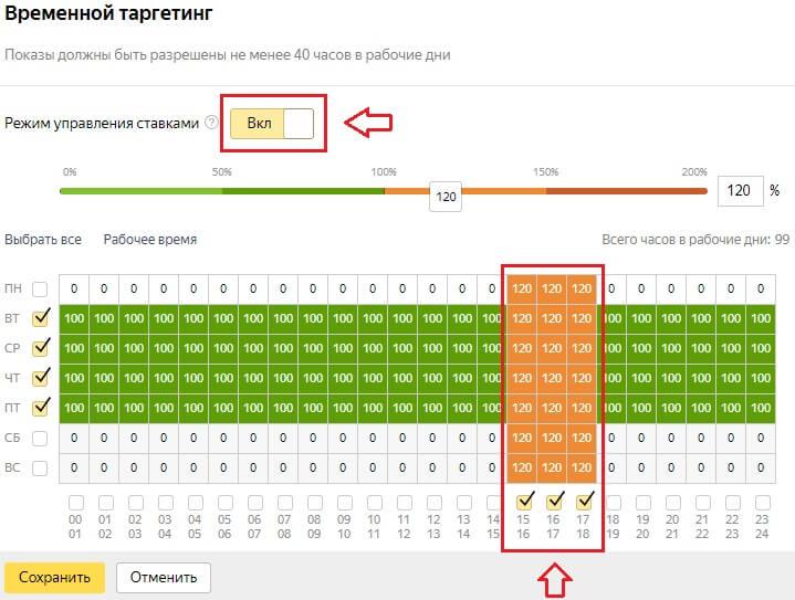 Как правильно настроить Яндекс.Директ - 6