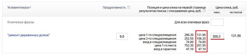 Как правильно настроить Яндекс.Директ - 29