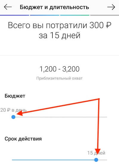 Бюджет на продвижение поста в Инстаграм