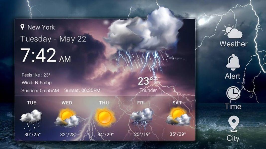 Реклама Google с привязкой к погоде