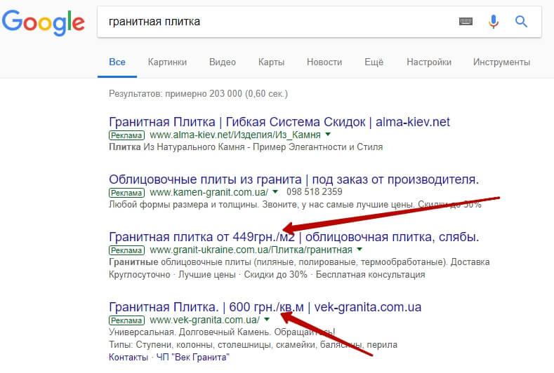 Коммерческие запросы в Google