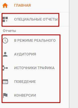 Виды отчетов в Google Analytics