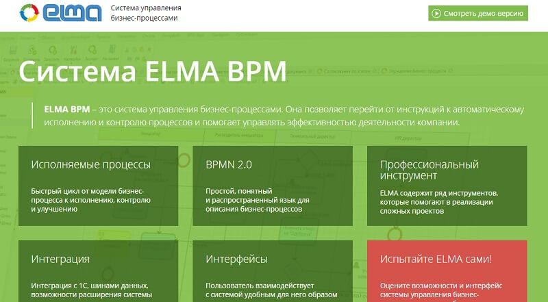 Что такое BPM-системы