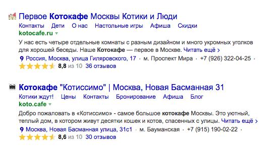 Рейтинг компании в поиске Яндекса