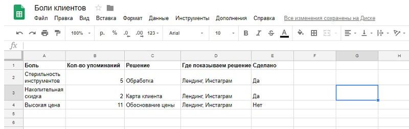 Таблица болей клиента