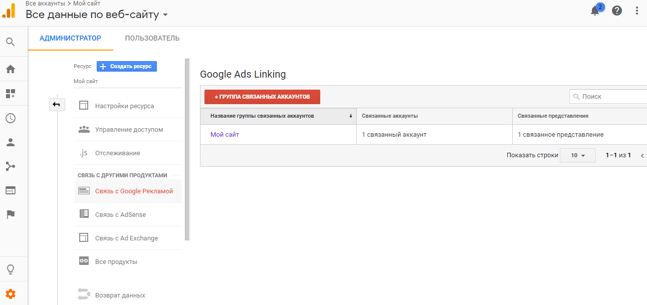 Связь аккаунто гугл эдвордс и гугл аналитиск завершена