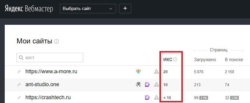 Как узнать индекс качества сайта