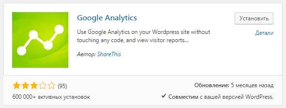 Google Analytics by ShareThis