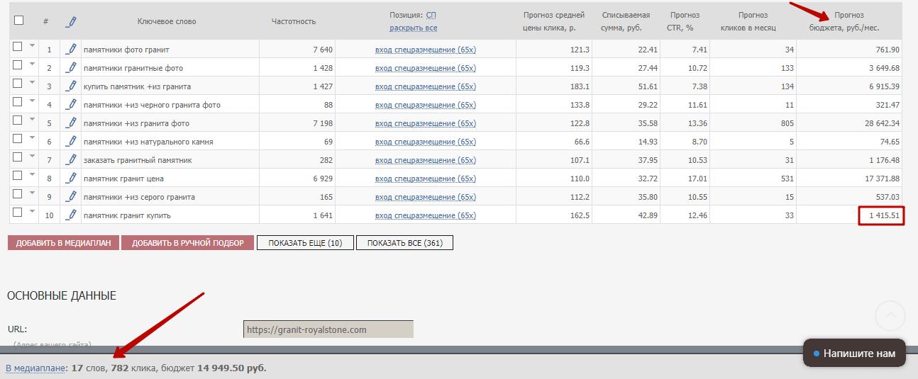 Сколько стоит реклама Яндекс