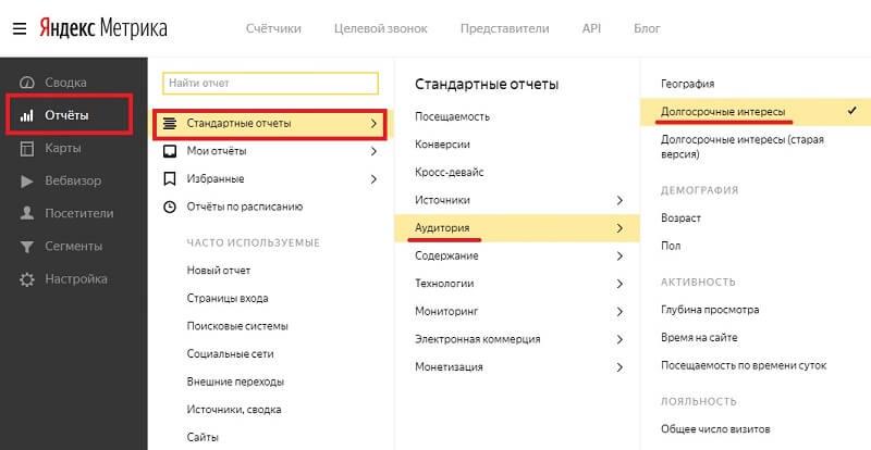 Как сделать отчёт по долгосрочным интересам в Яндекс.Метрике