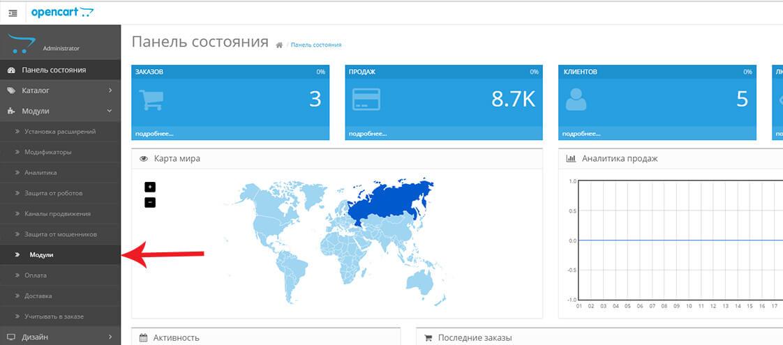 Модули Яндекс.Метрики для Opencart