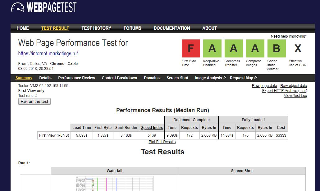 Web Page Test