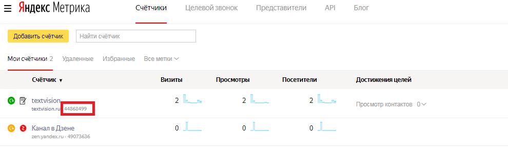 Как узнать номер счётчика Яндекс.Метрики