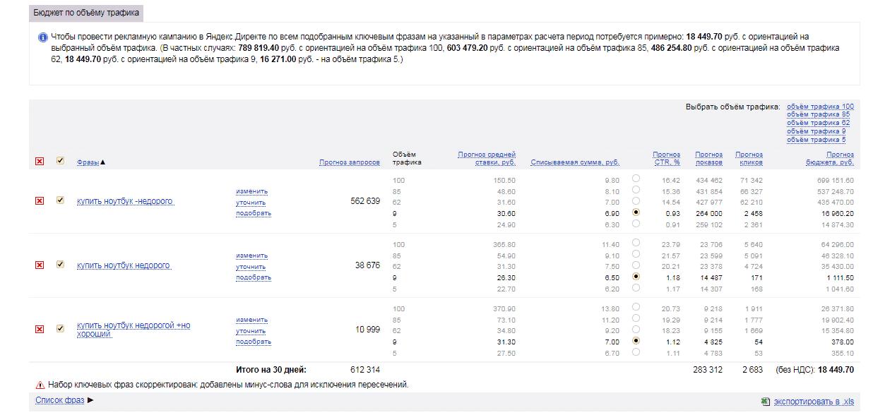 vcg аукцион
