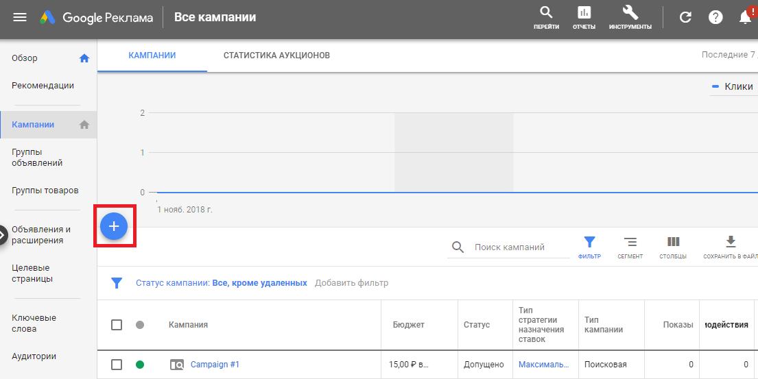 Как создать и добавить расширения в объявления Google Adwords
