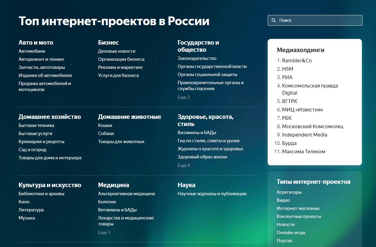 Как формируетсяТоп интернет-проектов от Яндекса