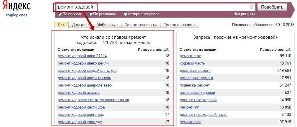 Парсинг левой колонки Яндекс.Вордстат