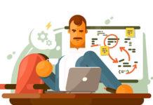Все стратегии в Яндекс.Директ: какую стратегию выбрать