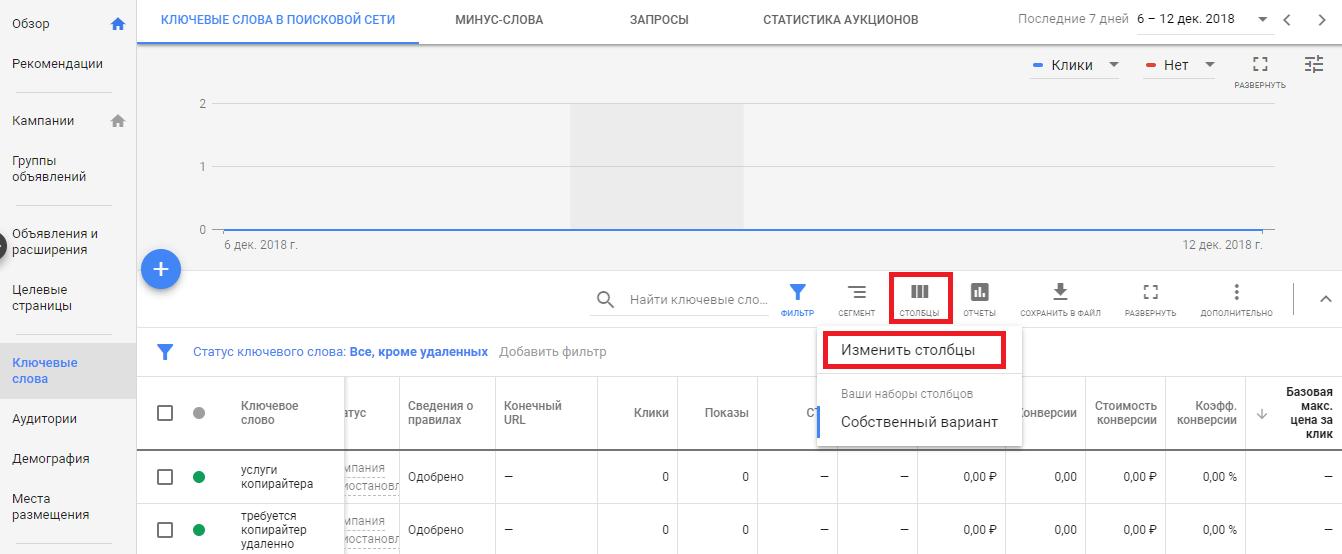 Цена клика в Google AdWords (Ads): сколько стоит реклама в Гугле | IM