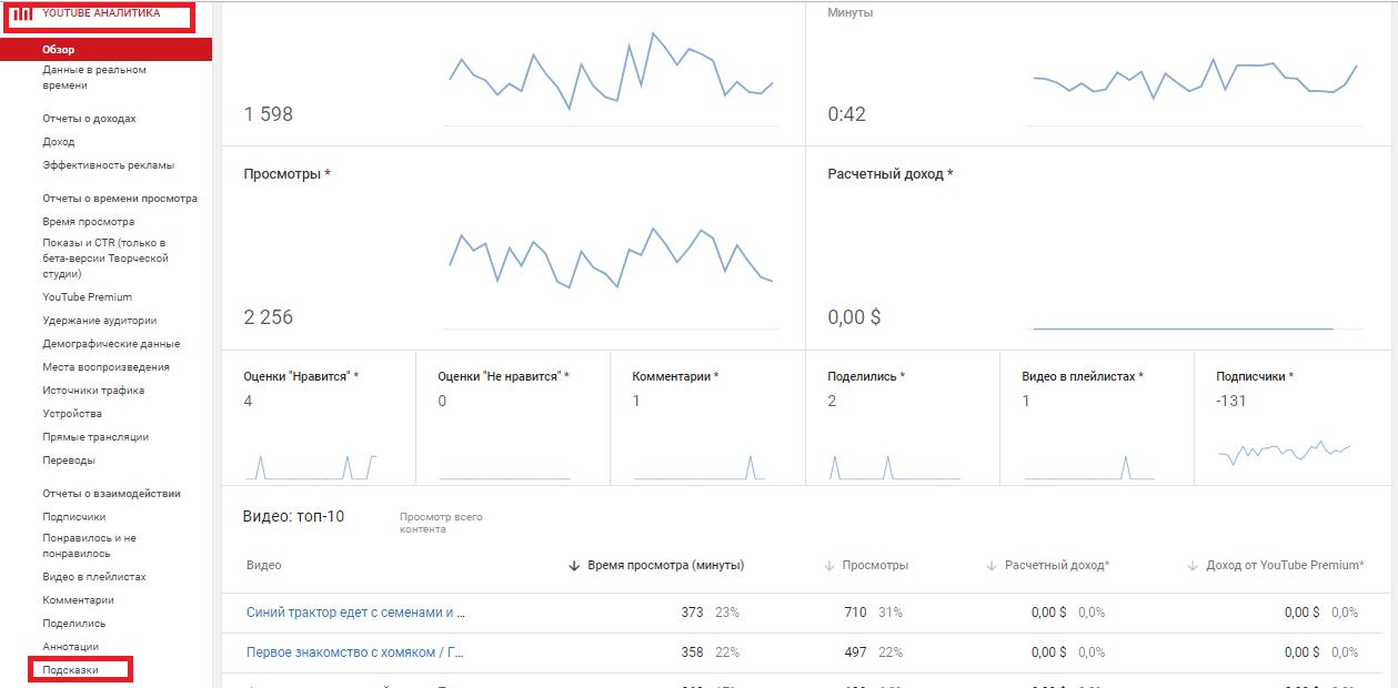 Как посмотреть насколько эффективны подсказки