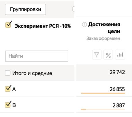 эксперименты Яндекс Директ