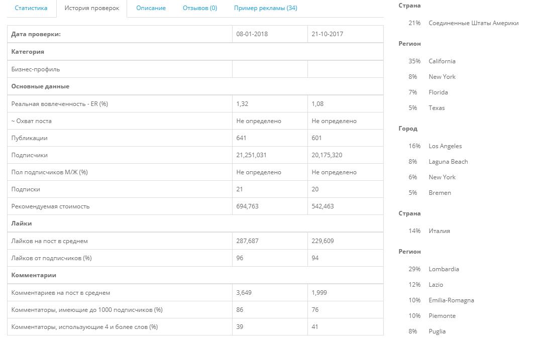 Как проверить Инстаграм на накрутку: ботов, лайков и подписчиков   IM