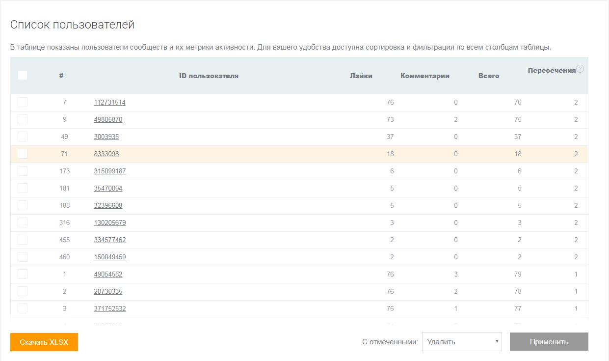Бесплатный парсер пользователей ВКонтакте -