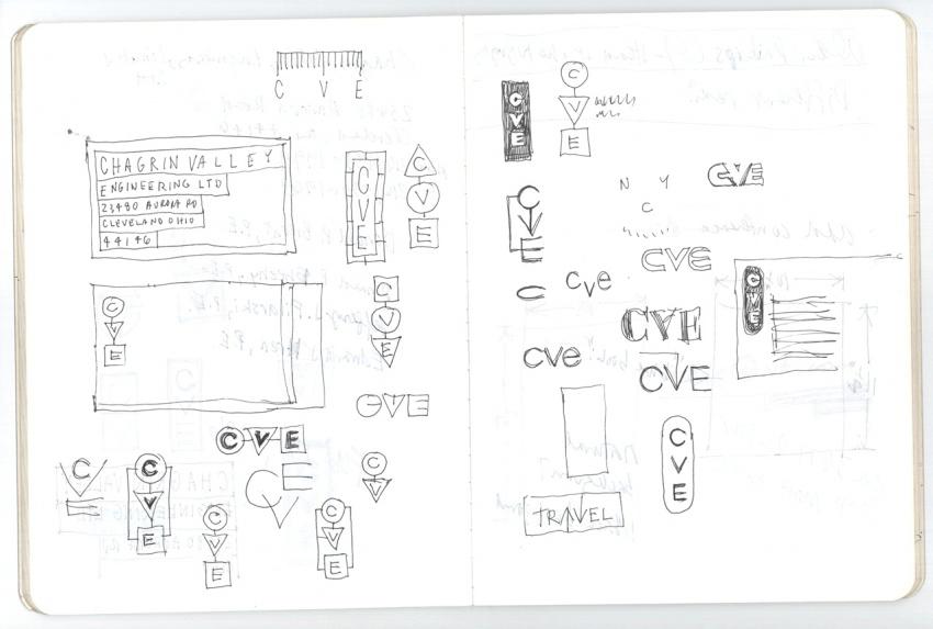 Как делать наброски логотипа