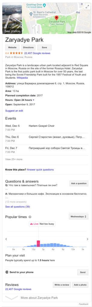 План по региональному продвижению в поиске Google в 2019 году | IM