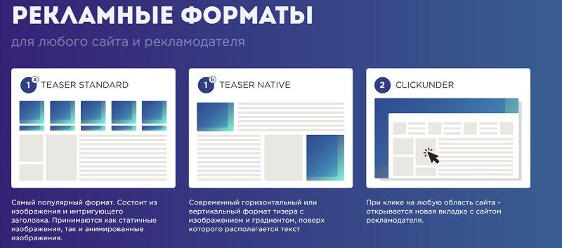 Рекламные форматы teasernet