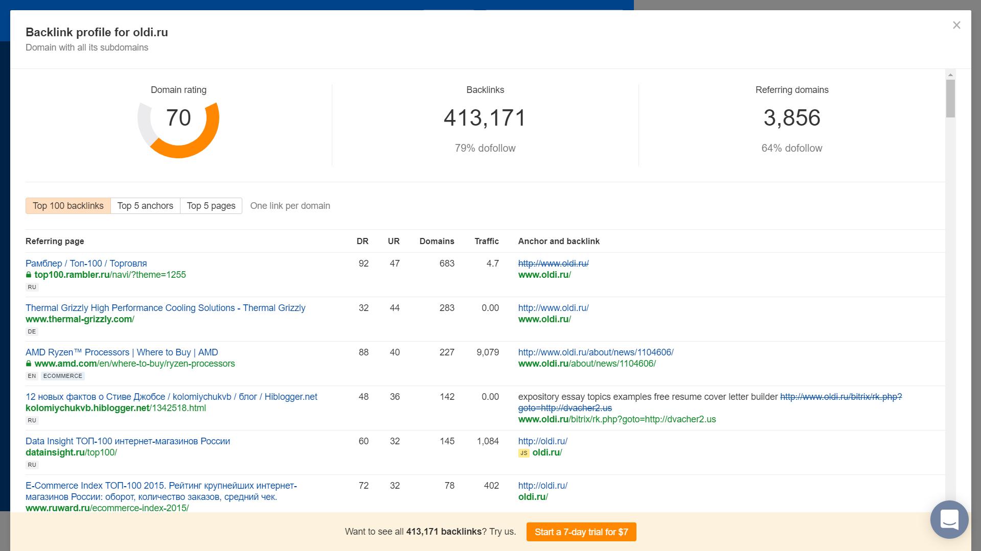 Что такое знаки Яндекса, где их найти и чем они полезны для вашего сайта -